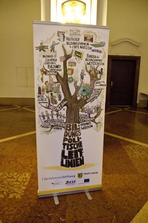 Banner mit aufgedruckten bildungspolitischen Leitlinien in Form eines Baumes.