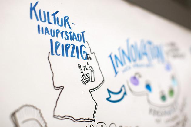 Bildaussschnitt auf dem Kulturstandort Leipzig steht und Leipzig auf einer Deutschlandkarte verortet ist.