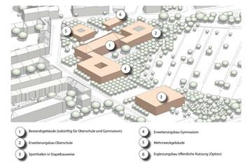 Bild wird vergrößert: Vereinfachte grafische Ansicht des künftigen Schulcampus