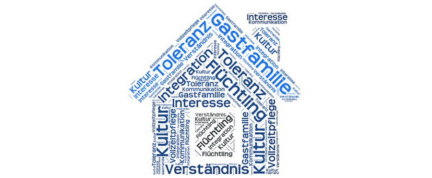 Eine Schlagwortwolke in Form eines Hauses mit Begriffen rund um unbegleitete minderjährige Flüchtlinge