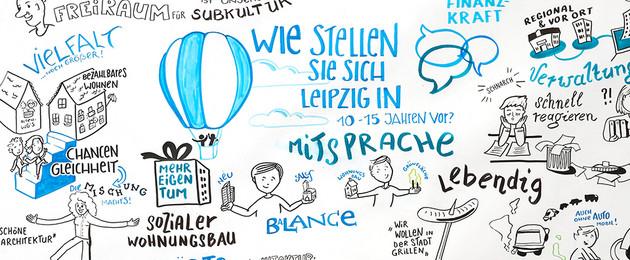 Details aus einer Zeichnung, in der Begriffe wie Chancengleichheit, wie stellen Sie sich Leipzig in 10 bis 15 Jahren vor stehen