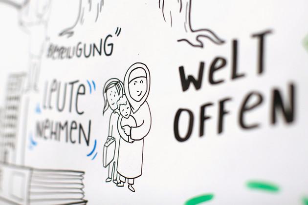 Detail aus dem Zukunftsbild auf dem eine Frau mirt Kopftuch und Kind steht, daneben der Schriftzug Weltoffen