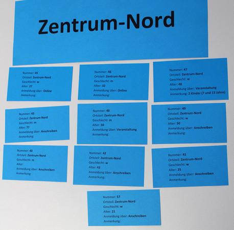 """Ein großer blauer Zettel auf dem """"Zentrum Nord"""" steht, darunter auf kleinen blauen Zetteln die Bewerber aus diesem Ortsteil"""