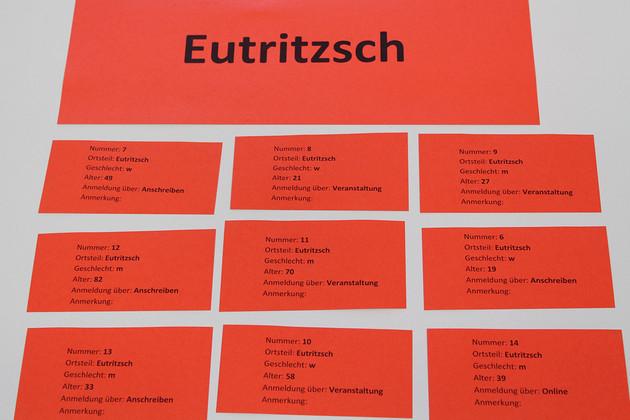 Ein großer roter Zettel auf dem Eutritzsch steht, darunter anonym die Bewerber aus diesem Ortsteil