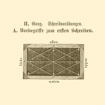 """Übungstafel einer deutschen Fibel von 1886 mit Motiv Schiefertafel und Eröäuterungen zur Handhabung beim Schreiben.Buchstaben """"A"""" in Schreib- und Druckschrift."""