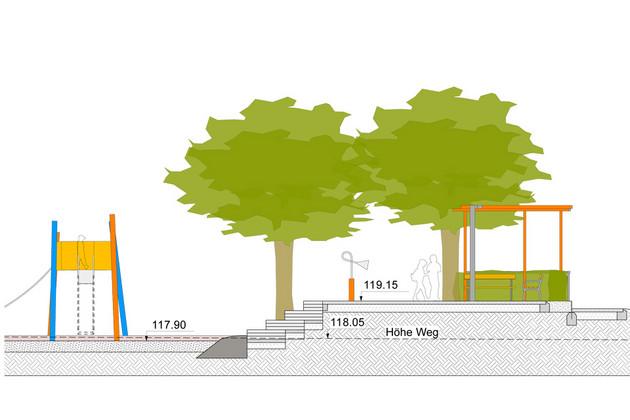 Planentwurf des Übergangs vom Spielplatz zum Sitzbereich: Der Sitzbereich liegt leicht erhöht und ist mit Treppen verbunden.