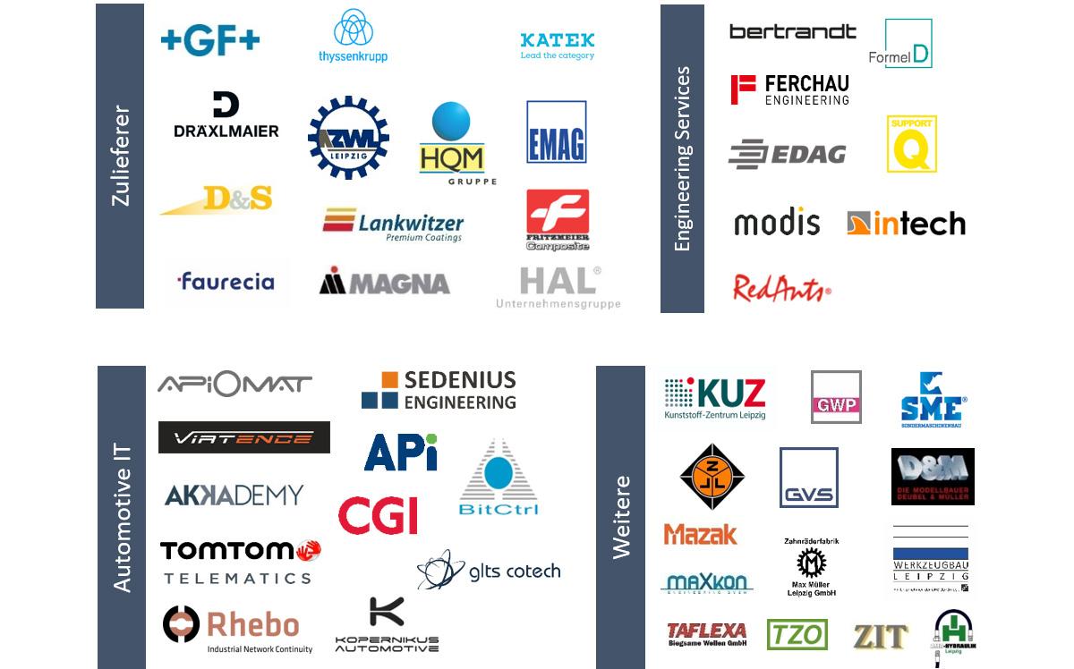 Logos von ausgewählten Zulieferern, Engineering Services, Automitive IT sowie weiteren Firmen der Automobilindustrie